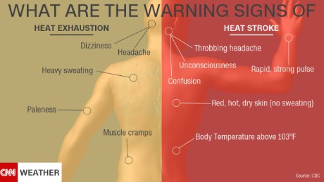 Heat stroke can happen very quickly after heat exhaustion settles in.