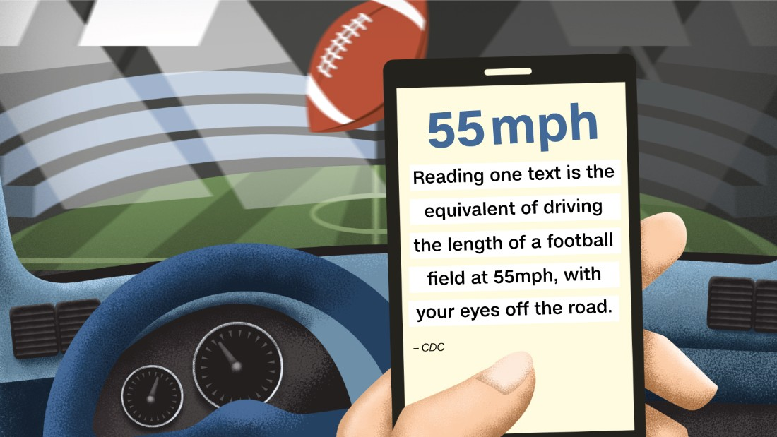 distracted while driving Reduce distractions while driving to prevent accidents become a safer driver  with these seven practical tips to avoid distractions on the road.