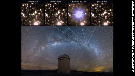Snapshots of a nova life cycle. Below it is the Milky Way over Las Campanas Observatory.
