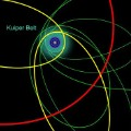 02 extreme objects solar system planet nine