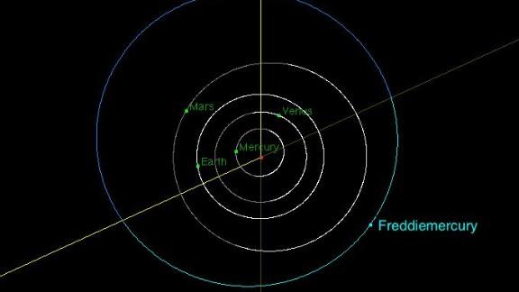 Asteroid 17473 Freddiemercury is located in the main Asteroid Belt.
