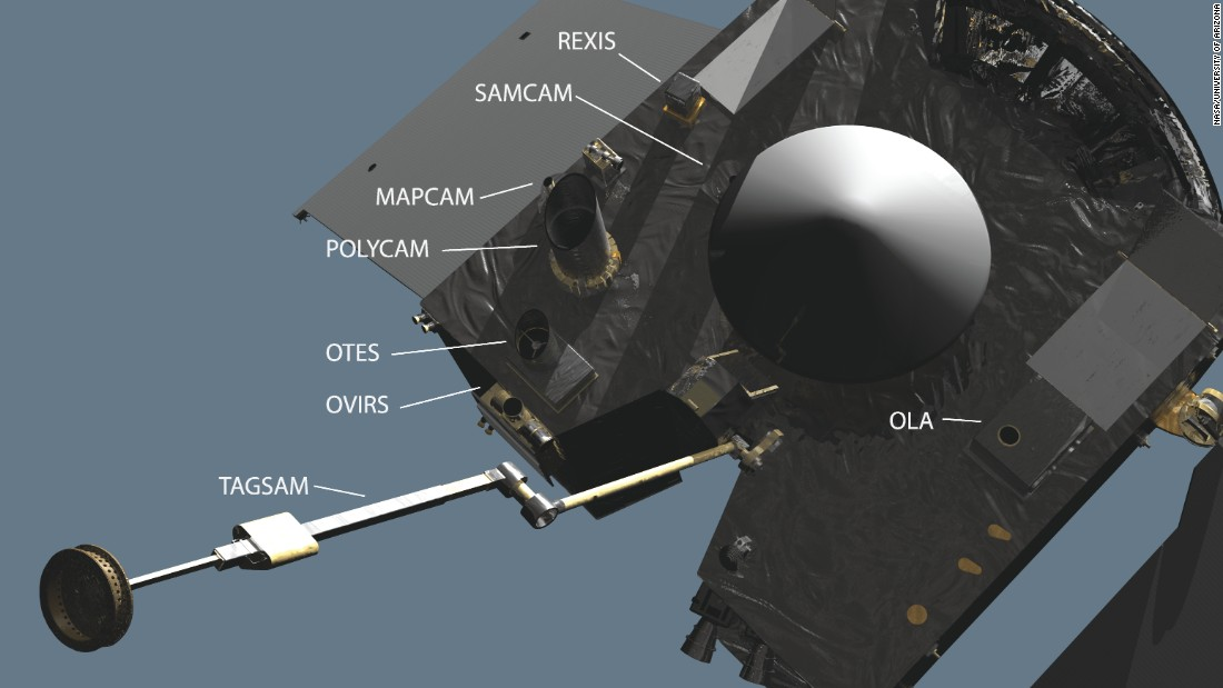 The OSIRIS-REx spacecraft was built by Lockheed Martin Space Systems Company in Denver. It is 20.25 feet in length (6.2 meters) with its solar arrays deployed. Its width is 8 feet (2.43 meters) x 8 feet (2.43 meters). Its height is 10.33 feet (3.15 meters). It's powered by two solar panels that generate between 1,226 watts and 3,000 watts. It has five instruments to explore asteroid Bennu and also has a robot arm to touch the asteroid long enough to collect a sample.