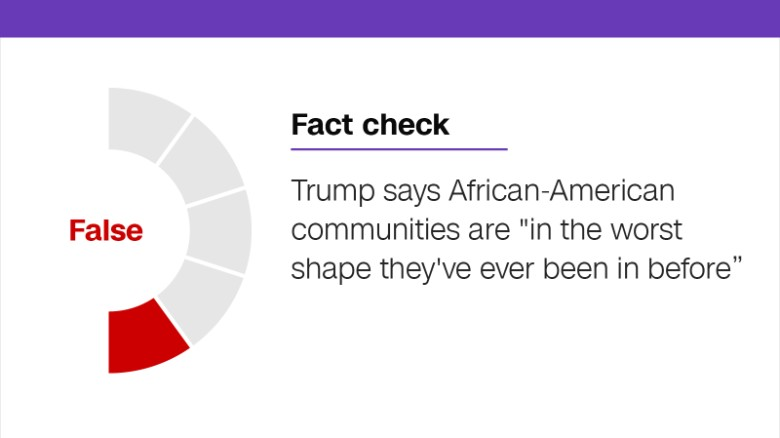 trump fact check african american communities