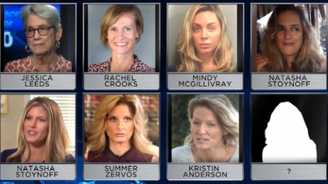 Eight women accuse Trump of sexual harassment