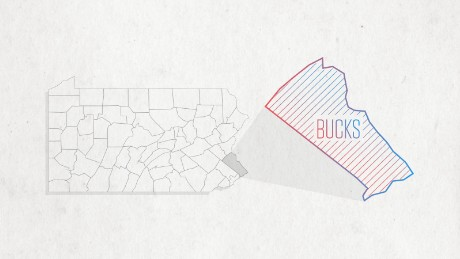 One county to watch on Election Night is Bucks County, Pennsylvania.