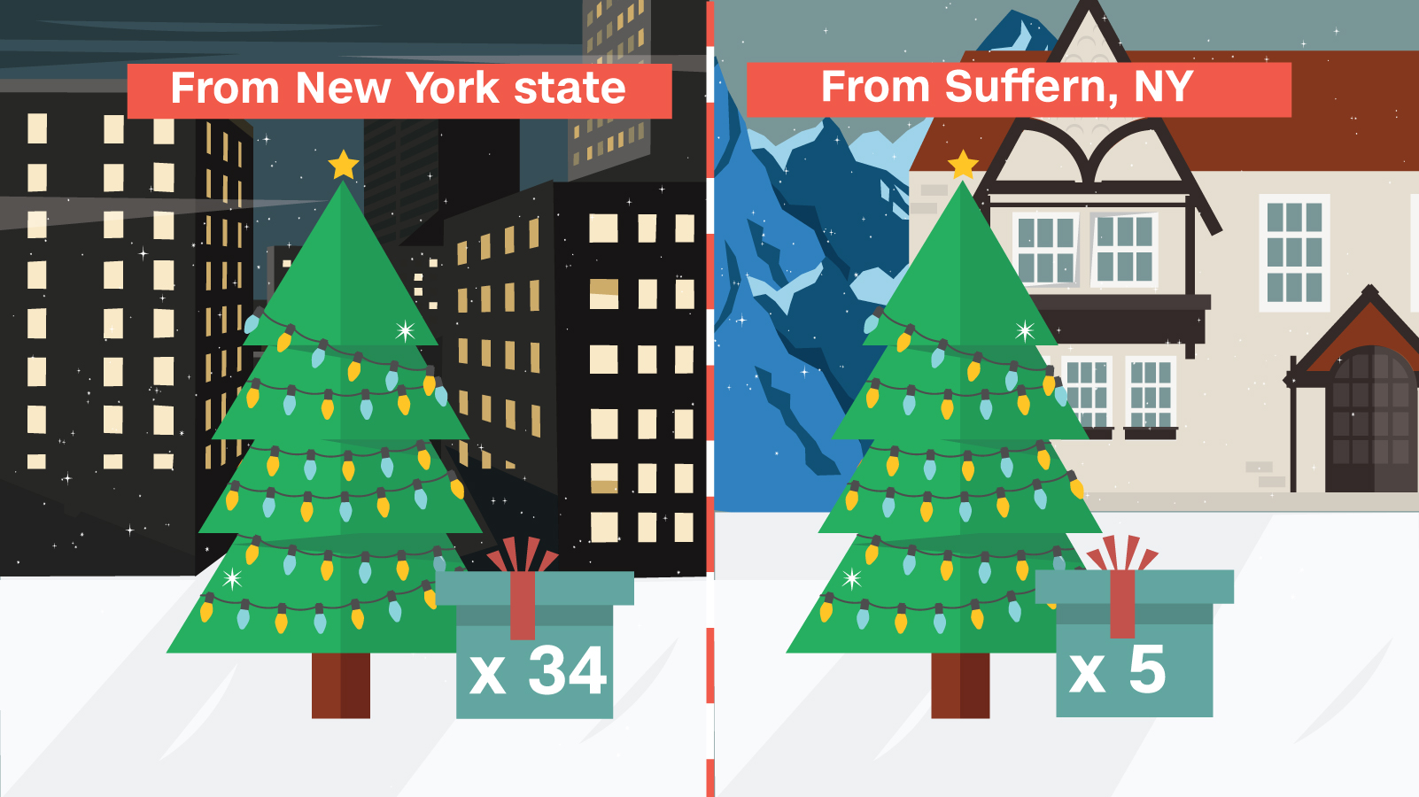Rockefeller Christmas Tree lights up | CNN Travel