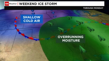 Cold Arctic air meets warm air from the Gulf of Mexico, setting the stage for an ice storm.