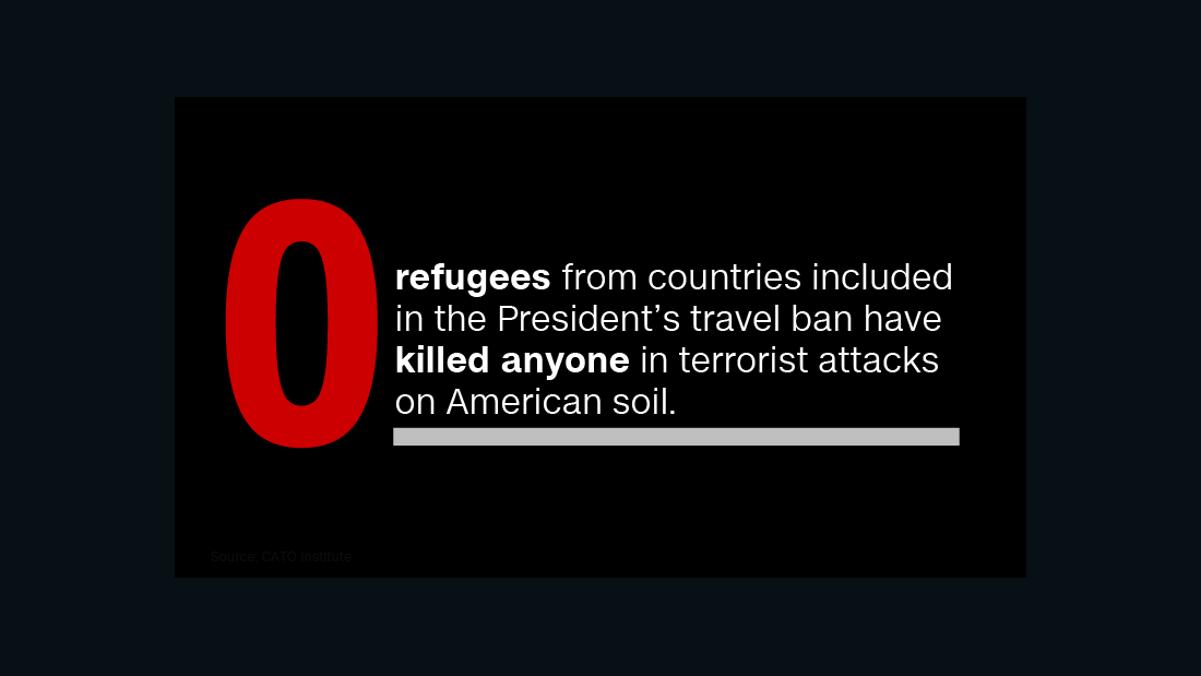 72589b40 Fatal terror attacks by refugees in the US: Zero - CNN