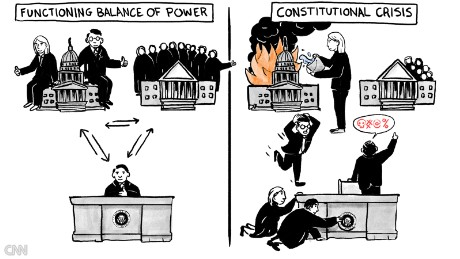 How to know when it's a constitutional crisis