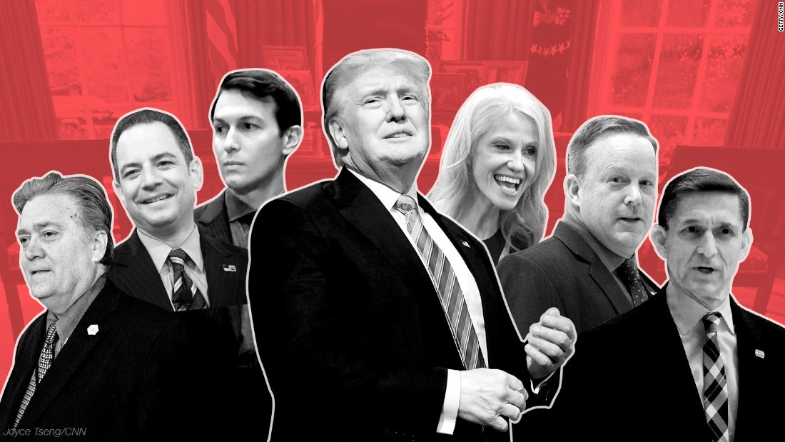 West Wing Real Estate: Who Has Closest Access To Trump?   CNNPolitics