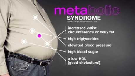 Metabolic Syndrome_00005314