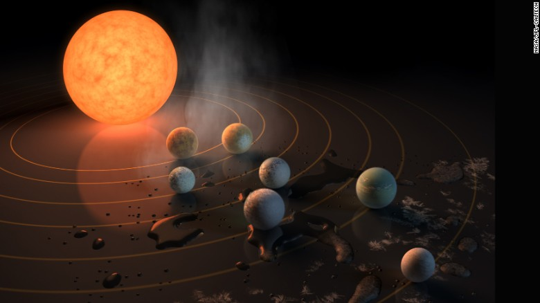 The TRAPPIST-1 star, an ultra-cool dwarf, has seven Earth-size planets orbiting it.