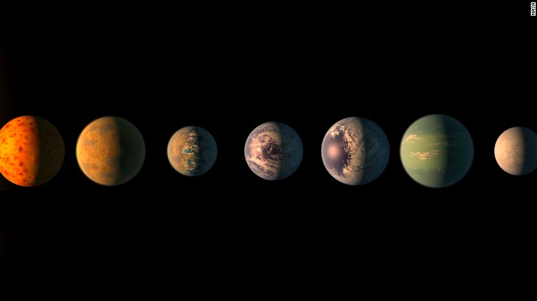 Image result for 7 planet like earth