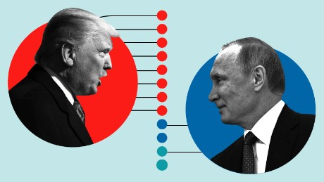 Trump and Russia: What the fallout could be