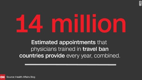 Here's how the travel ban could affect your health