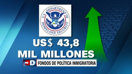 exp cnne explainer immigration policies funds_00002001