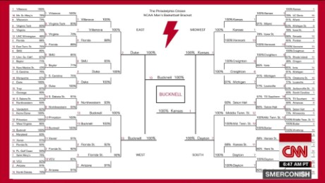 'Socially conscious' NCAA brackets _00021105