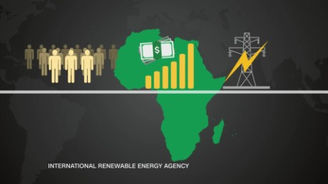 africa view renewable energy_00004002