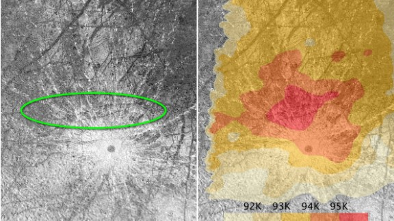 The green oval highlights the plumes Hubble observed on Europa. The area also corresponds to a warm region on Europa