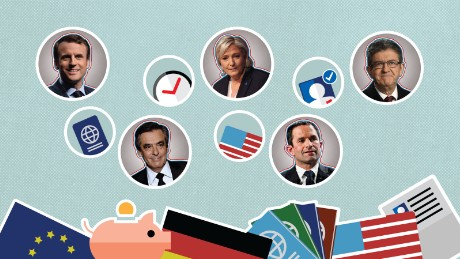 The beginner's guide to the French elections
