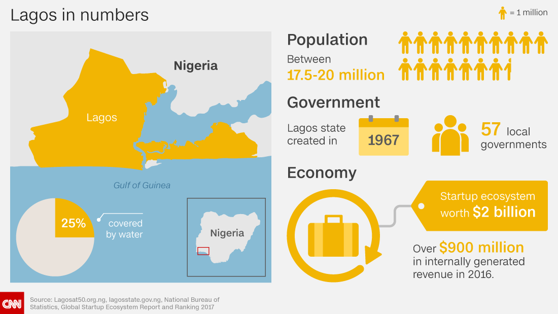 Lagos in focus: an overview of the city's key statistics - CNN