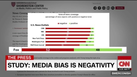 The real media bias: Negativity_00050508.jpg