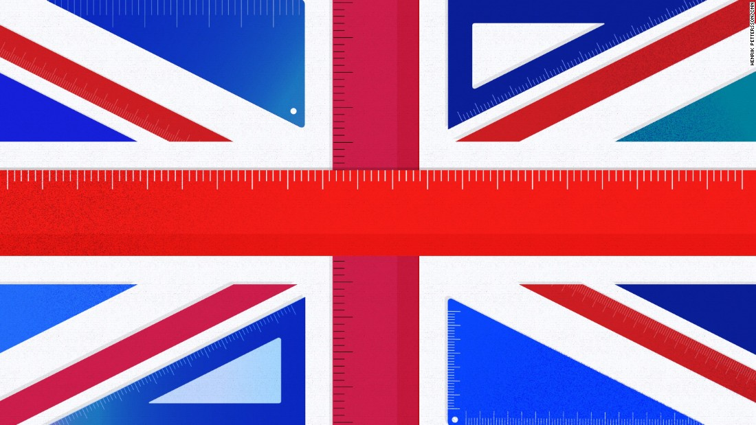 Great Britain How The Uk Shapes Up Against The Rest Of The World Cnn