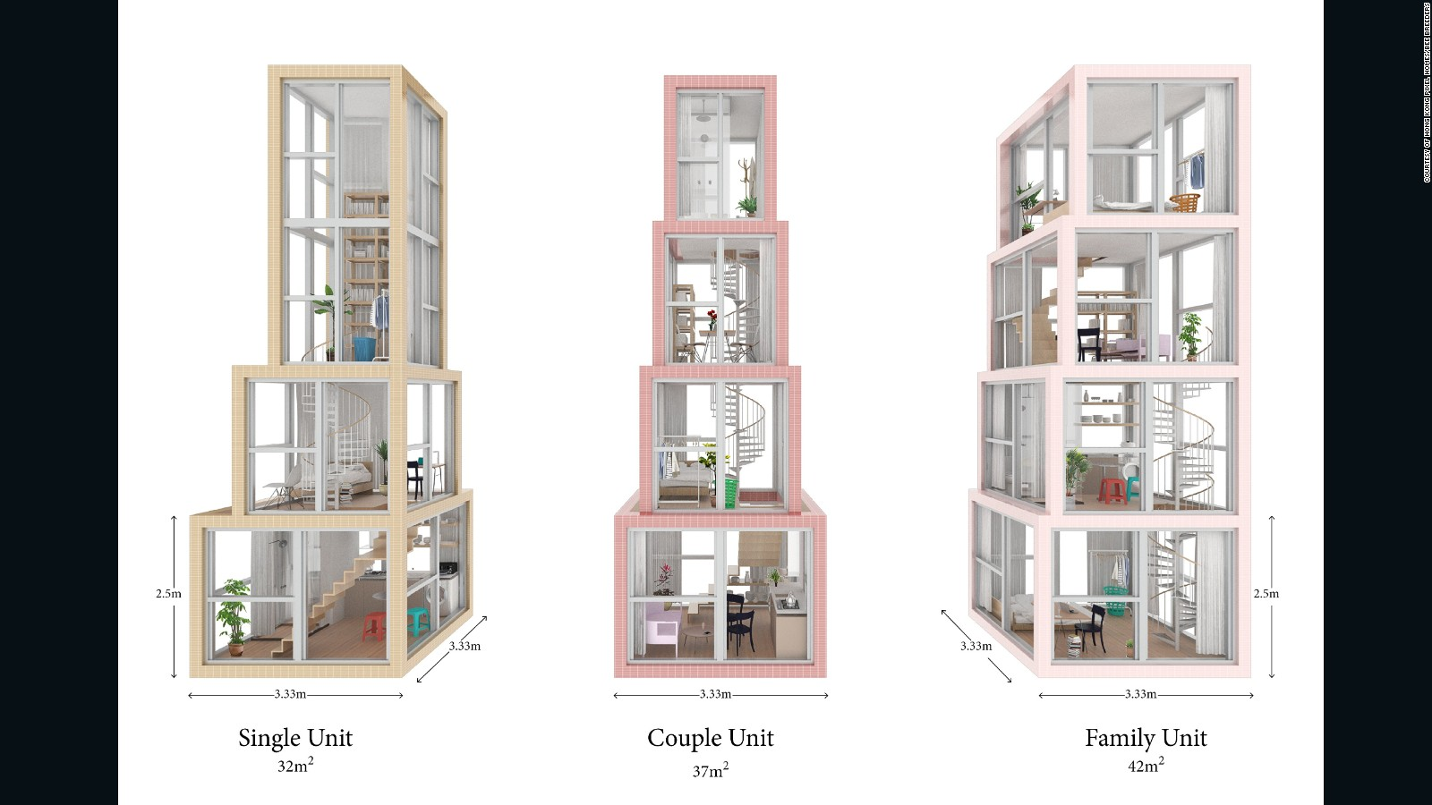 Could These Stacked Homes Solve Hong Kong S Housing Crisis Cnn Style