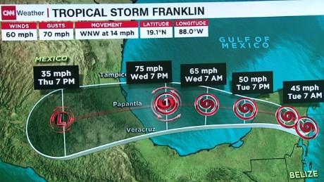 Hurricane Franklin makes landfall in Mexico