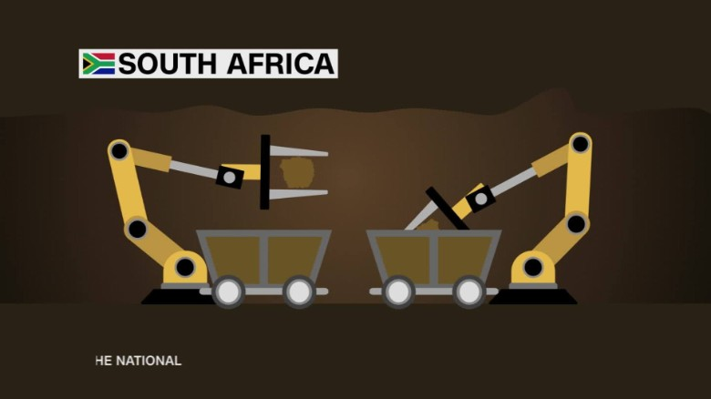 African Countries Are Importing Robots And Young People S Jobs Are