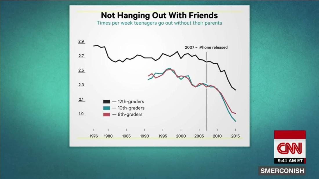 Teen mental health statistics — photo 2