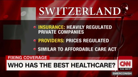 Which country has best healthcare? _00013522.jpg