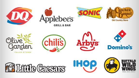 "Chain Reaction III: The third annual ""Chain Reaction"" report grades America's 25 largest fast food and ""fast casual"" restaurants on their antibiotics policies and meat sourcing practices. These eleven restaurant chains received an F grade for the third consecutive year due to lack of a meaningful antibiotics policy. Nine of these companies didn't respond to the survey at all."