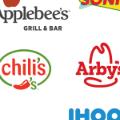 fast food antibiotics 2017 F grade