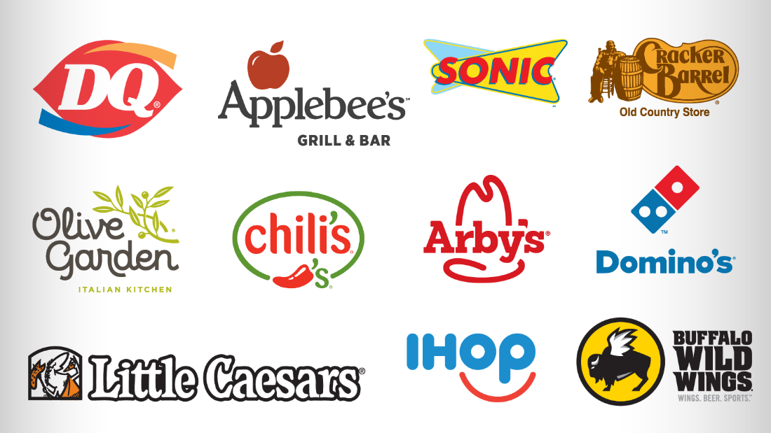 Top  Fast Food Restaurants In Canada