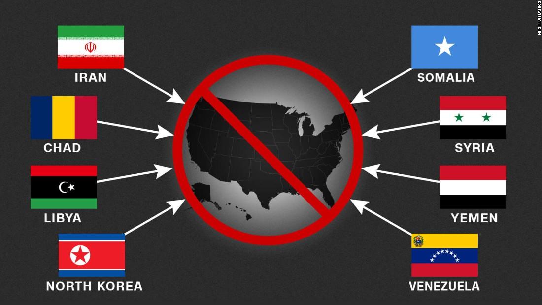 Travel Ban Countries List