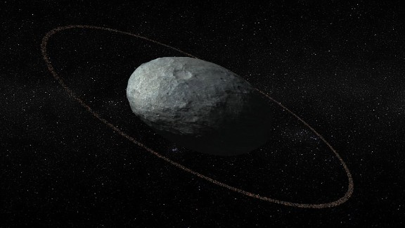 Artist concept of Haumea, with the correct proportions of the main body and the ring. The ring is at a distance of 2287 kilometers from the center of the main body and is darker than the surface of the dwarf planet itself.