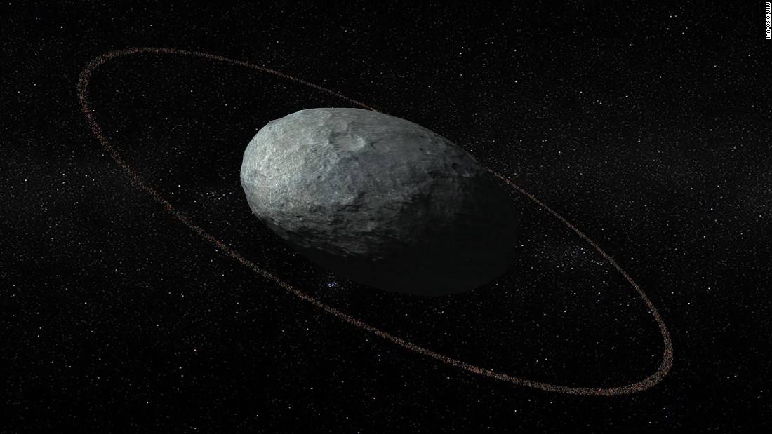 Ring discovered around dwarf planet Haumea - CNN