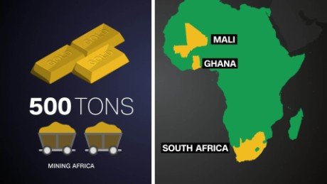 Natural resources from Africa include bauxite, diamonds, gold and iron_00003401