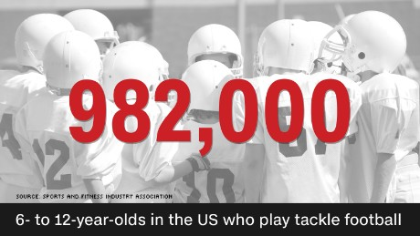 Starting Tackle Football Early Sets >> Would You Let Your Child Play Football Cnn