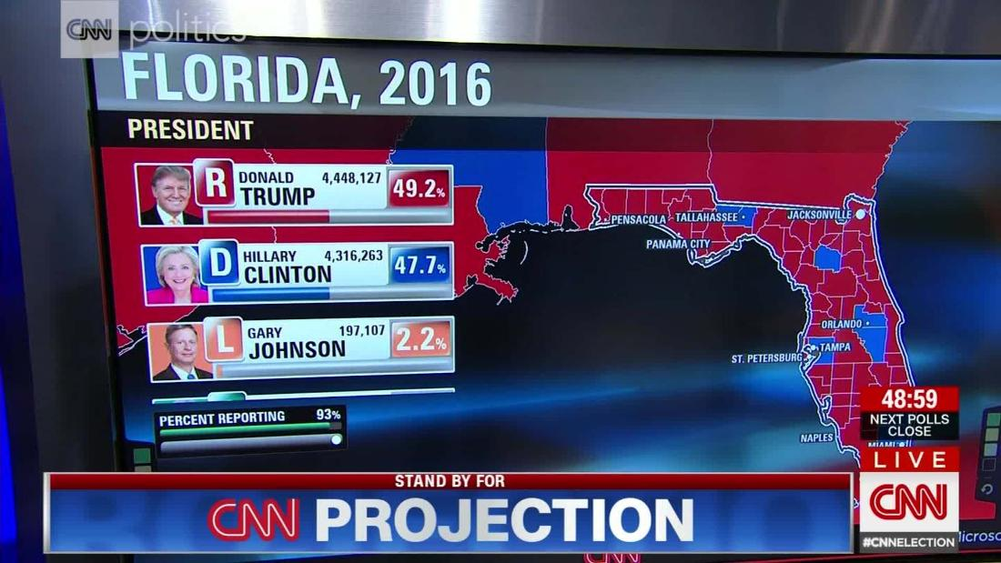 2016 flashback: Clinton lags behind in Florida