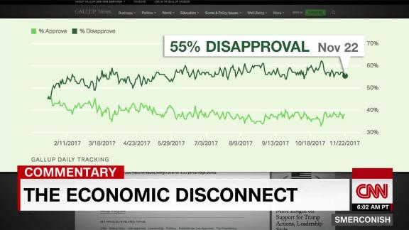 Comment: The Economy Disconnect_00013806.jpg