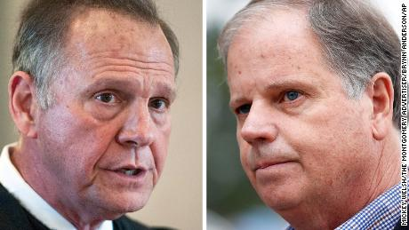 Alabama race: Exit poll updates