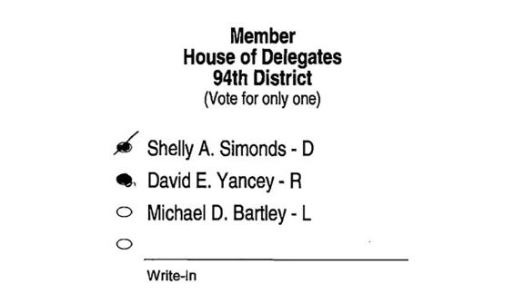 This image provided by the City of Newport News via The Virginian-Pilot shows a copy of the ballot at the center of a recount election dispute. A three-judge panel in Virginia certified the 94th District in Newport News as tied Wednesday, Dec. 20, 2017. Ezra Reese, an attorney for Democrat Shelly Simonds, argued that under the guidelines, the ballot should remain uncounted because it contained more than one type of extra marking. Trevor Stanley, a lawyer for Republican Del. David Yancey, argued that the slash in Simonds