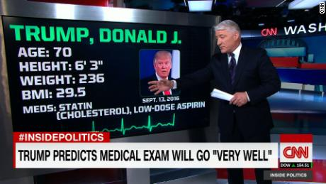 MAGIC WALL:Trump's medical exam