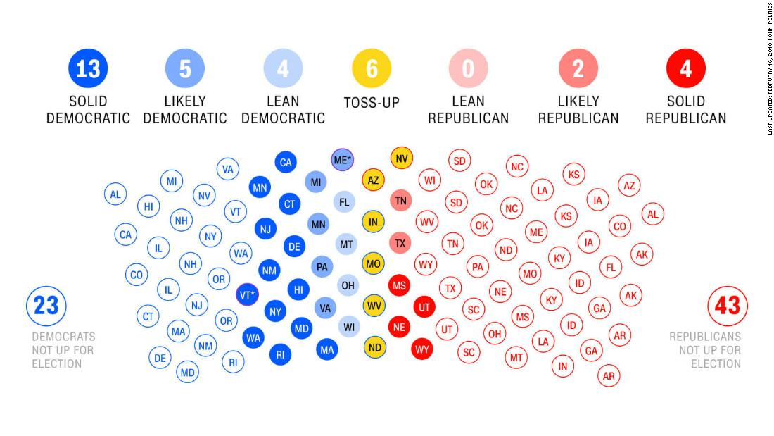 The 10 Senate seats most likely to switch parties: March edition