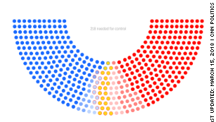 2018 midterm elections: Calendar and what you need to know
