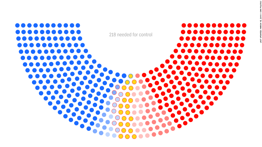 There are 119 Republican House members who should be VERY nervous today