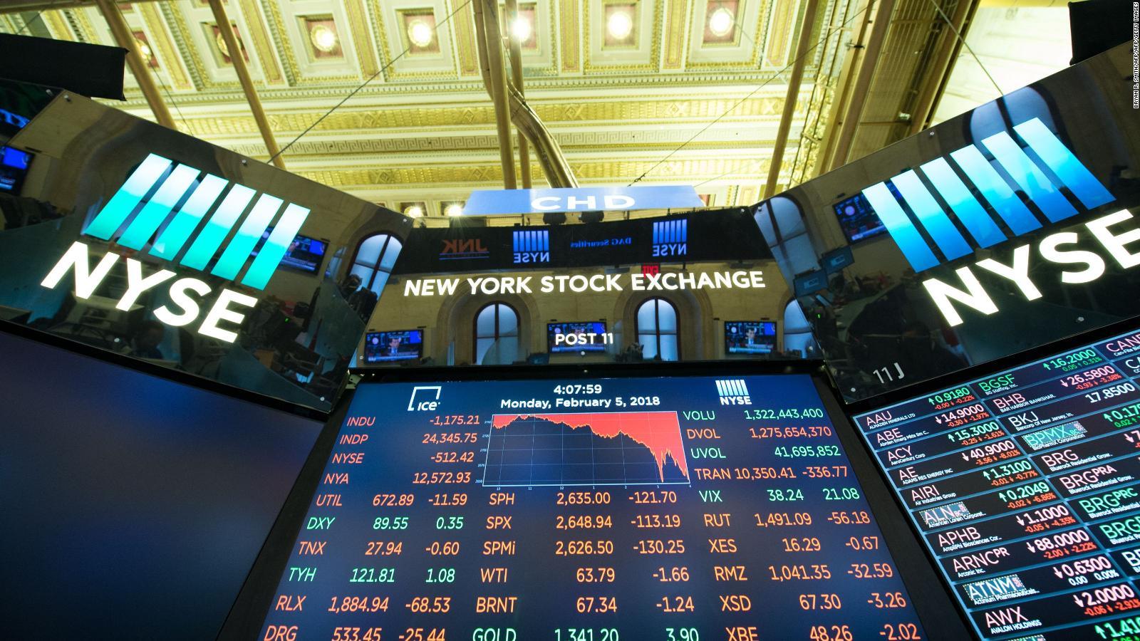 Money Market Definition