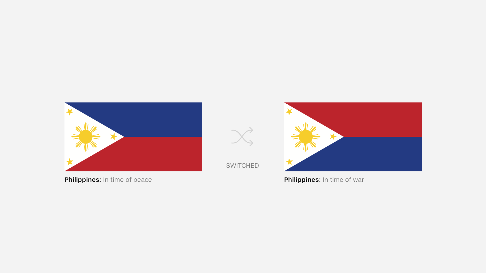 design secrets and oddities of the world s flags cnn style